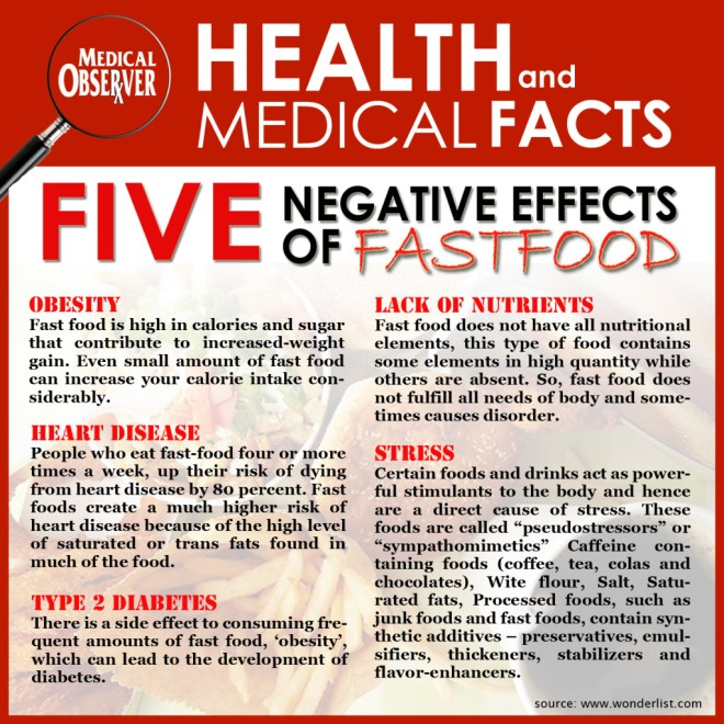 Health-and-Medical-Facts-fastfood-1024x10241.jpg