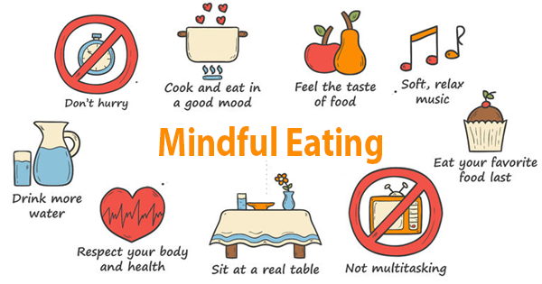 mindful-eating-diets.png