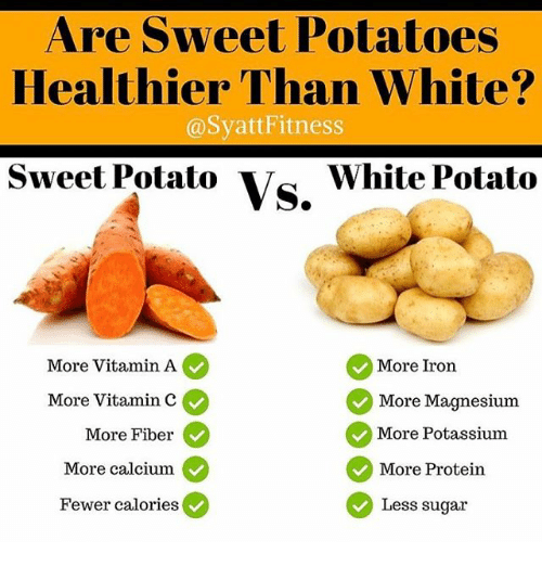 are-sweet-potatoes-healthier-than-white-asyatt-fitness-sweet-potato-19683009-1