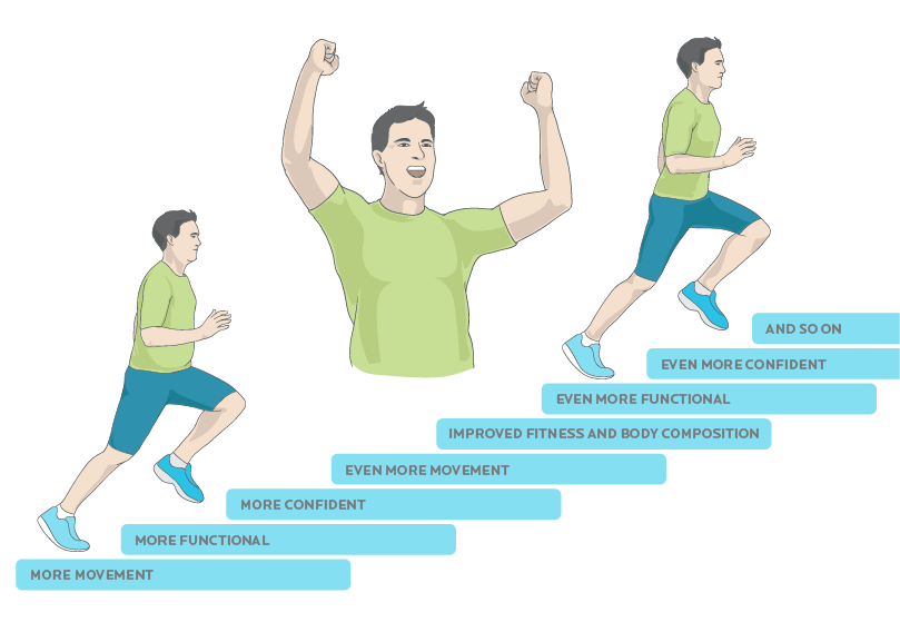 precision-nutrition-illustration-06.png